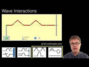 Scientiflix - Wave Interference Paul Andersen explains how...
