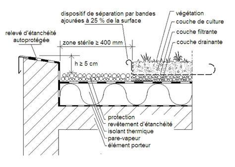 realiser une dalle beton interieur 3 les concepteurs artistiques revetement sol exterieur