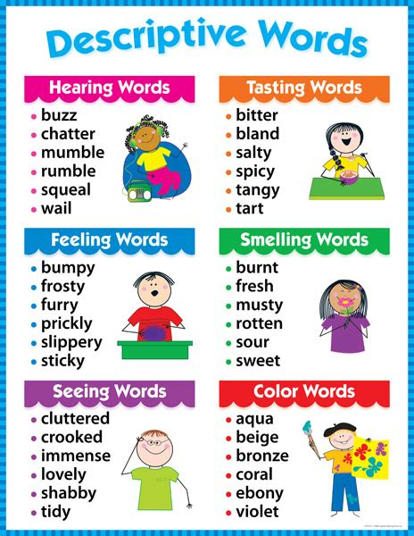{learn Thru Play} 5 Different Fun Activities To Teach Children The 5 Senses