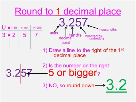 Rounding To 1,2 Or 3 Decimal Places  Ppt Video Online Download