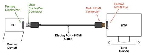 hdmi news events
