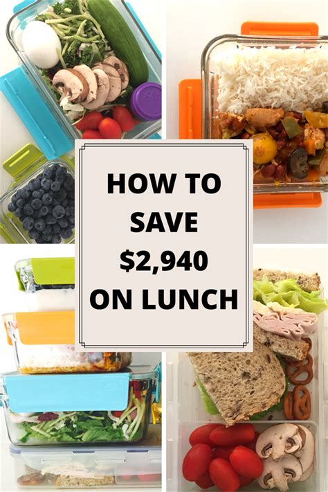 How To Save $2,940 A Year On Lunch Squawkfox
