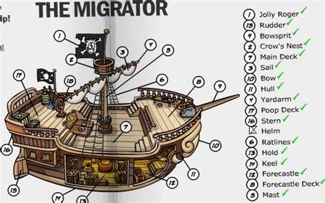 Ship Parts Names ship parts names google search writing inspirations