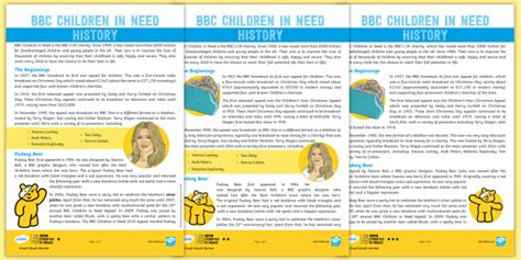 * New * Uks2 The History Of Bbc Children In Need Differentiated