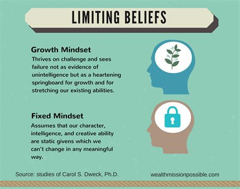 How To Create A Winning Network Marketing Mindset