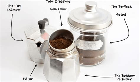 best coffee for moka pots you ll be surprised at the difference it makes home grounds