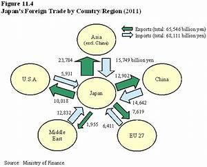 What's at stake in China-Japan island brinksmanship? US ...