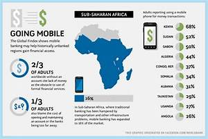 How technology is fueling the evolution of Africa's ...