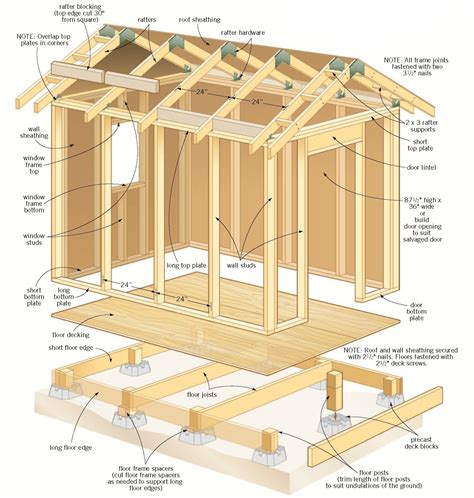 10x12 storage shed plans free yard shed plans the 10 x 12 shed at the same time