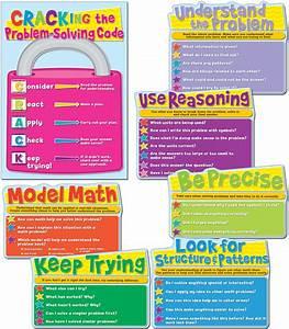Common Core Math Strategies Bulletin Board Set Grade K-2