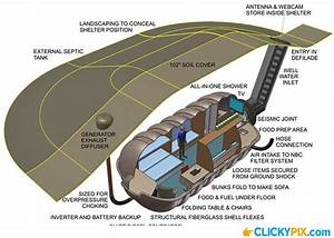Doomsday Preppers Bunkers and Stuff | Get Your Geek On ...