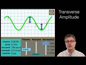 Scientiflix - Wave Amplitude Paul Andersen explains how the...