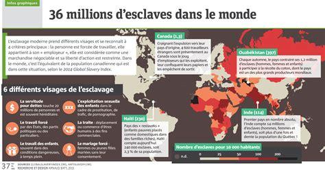 infographie 36 millions d esclaves dans le monde m 233 tro