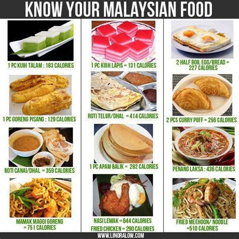 your malaysian food calories health malaysian food and food