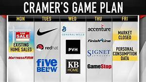 Cramer game plan: Are you in the wrong stocks? - Yahoo7 ...