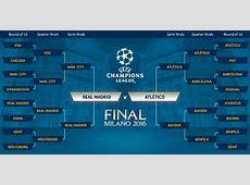 20152016 UEFA Champions League Final OT Real Madrid vs