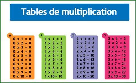 les tables de multiplication dans l armoire de la ma 238 tresse