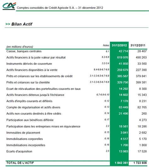 187 apprenons 224 lire un bilan bancaire gr 226 ce au d 233 bit agricole