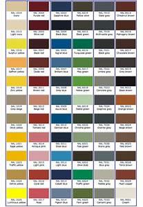 Ral Ncs Tabelle : ncs ral color belysning m rk stue ~ Markanthonyermac.com Haus und Dekorationen