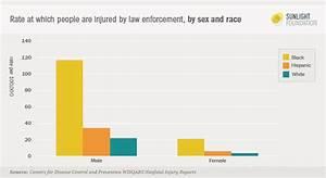 Emergency room reports reveal racial disparity in injuries ...