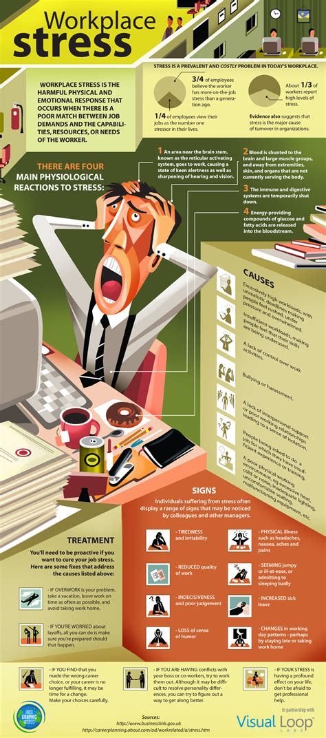 Beat Workplace Stress The Infographic  Lifehacker Australia. Obvious Signs. 10 Year From Now Signs Of Stroke. Papan Tanda Signs. Regular Signs Of Stroke. Stall Signs. Visor Signs Of Stroke. Flood Signs. Vitamin D Signs Of Stroke