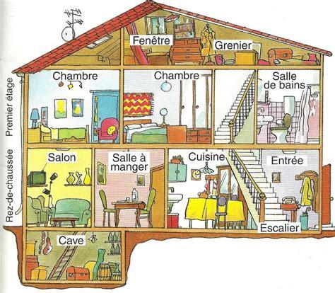 vocabulaire de la maison vocab house daily routine sons house and
