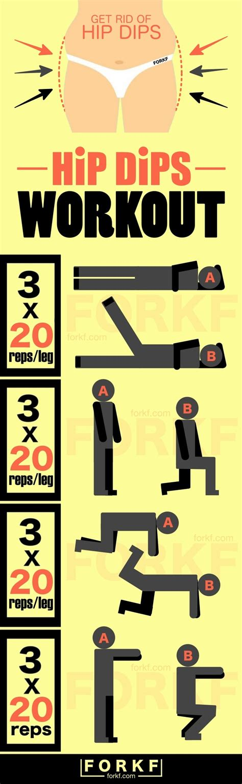 The Best Workout Infographics To Help Fill Your Hip Dips Mogul
