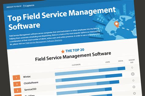 Who's Leading The Field In Field Service Software. Accelerated Bsn Programs In Illinois. Online Sports Management Fidelity High Income. Does A Misdemeanor Show Up On A Background Check. Mobile Security For Android Web Hosting Att. Document Shredding Phoenix Money Market Vs Cd. Graduate School Graphic Design. Low Cost Insurance Quotes Protect My Identity. Verizon Small Business Wireless Plans