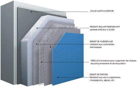 isolation thermique par l ext 233 rieur design fa 231 ade