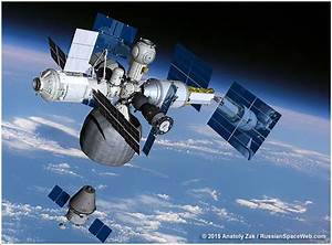 Uninternational space station