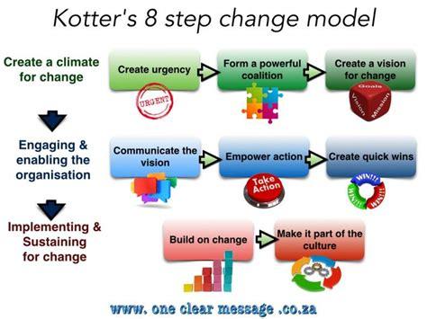 Kotter Culture using kotter s 8 step organisational change model for