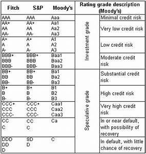 Moody's Upgrades GM Credit Rating To Investment Grade ...