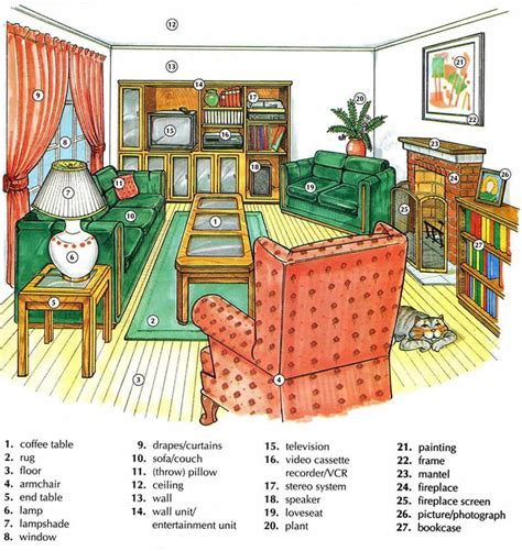 Learning The Vocabulary For Inside A Living Room Using