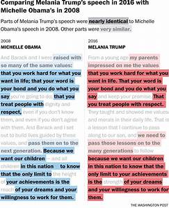 The Daily 202: Melania's plagiarized convention speech ...