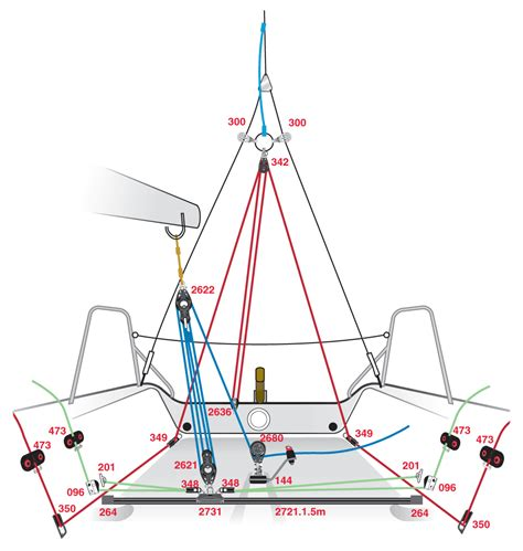 Catamaran System Meaning by Harken Sailboat Hardware And Accessories