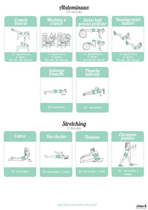 perdre du poids en salle de sport 28 images sport maison pour maigrir rapidement hobbygalaks