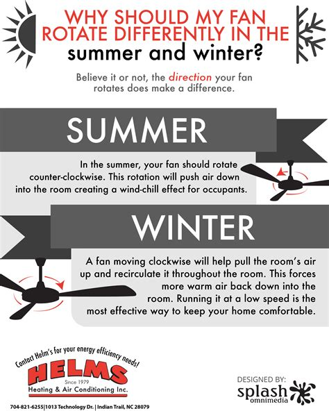 which direction should my ceiling fan rotate in winter
