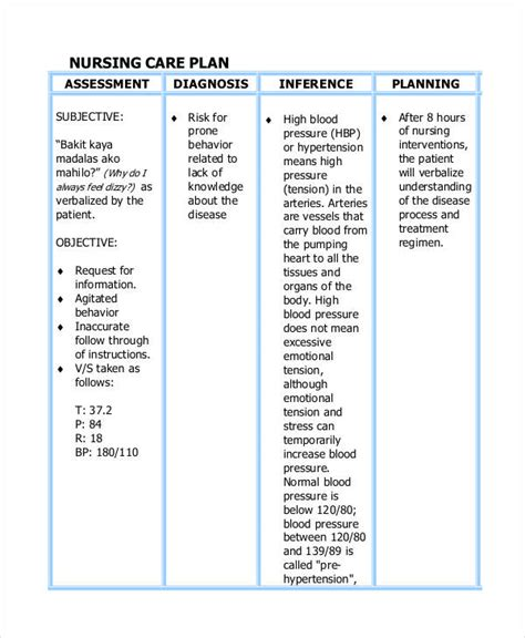 Care Plan Templates 13+ Free Word, Pdf Format Download. How To File Amended Tax Return. Fastest Credit Card To Get What Are Webinars. Neutralizing Antibody Assay To Rent Websites. How To Lower Insurance Criminal Justice Field. Security National Auto Insurance Company. Learning To Be A Web Developer. Pain Management For Chronic Back Pain. Free Online Bookkeeping For Small Business
