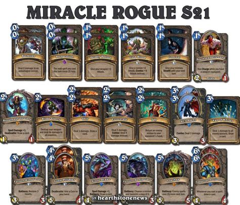hearthstone dogs miracle rogue s21 hearthstone news