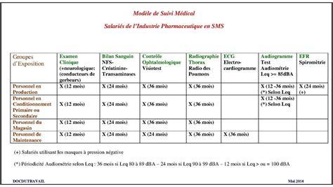 modele planning visite medicale ccmr