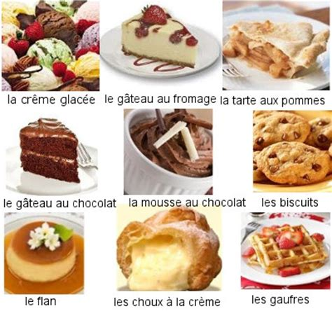 French Desserts Vocabulary Httpwwwfrenchlearnercomvocabularydesserts Quel Dessert