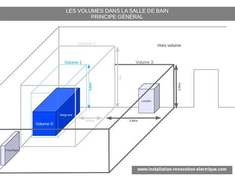electra maroc normes des appareils et installations 233 lectriques electra maroc