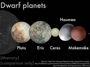 P-dog's blog: boring but important: Presentation: planets(?)