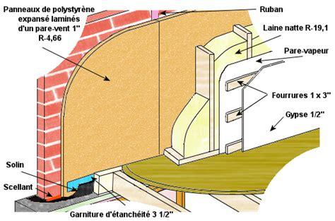 isolation par l exterieur prix au m2 2012 devis isolation thermique ext 233 rieur ite