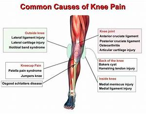 Do you suffer from knee pain? - RAW Personal Training