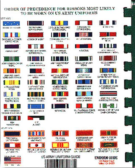 army awards order of precedence pictures to pin on pinsdaddy