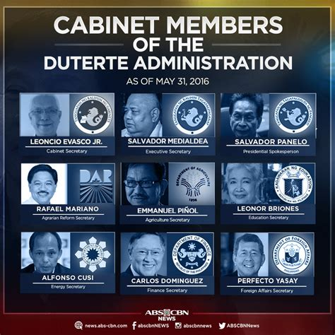 list of philippines cabinet members centerfordemocracy org