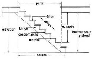 dessin plan escalier int 233 rieur recherche escaliers plan escalier