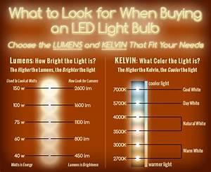 Tageslicht Lumen Kelvin : led 101 a guide to led temperature lumens and watts ~ Markanthonyermac.com Haus und Dekorationen