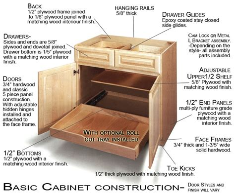 Ready To Assemble Cabinets With Higher Quality Standards